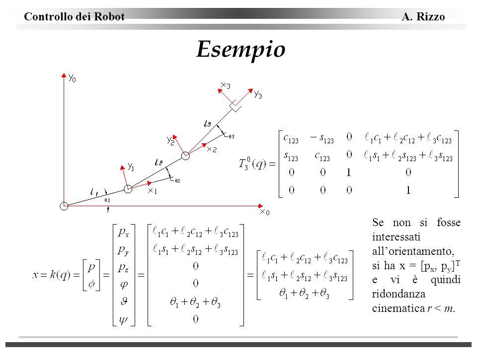 Esempio Se non si fosse interessati all'orientamento, si ha x = [px, py]T e vi è quindi ridondanza cinematica r < m.